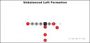 Unbalanced Left Formation