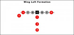 Wing Left Formation