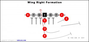 wing-right-formation
