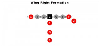 Wing Right Formation