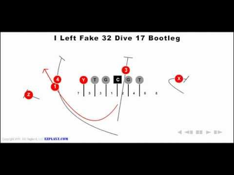 Animated Play – I Left Fake 32 Dive 17 Bootleg
