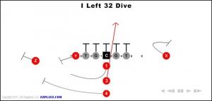 i-left-32-dive.jpg
