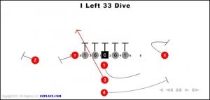 i left 33 dive 300x143 - i-left-33-dive.jpg