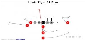 i left tight 31 dive 300x143 - i-left-tight-31-dive.jpg