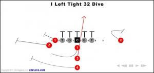 i-left-tight-32-dive.jpg