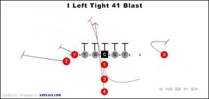 i left tight 41 blast 300x143 - i-left-tight-41-blast.jpg