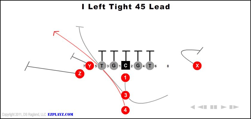 i left tight 45 lead - I Left Tight 45 Lead