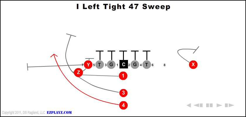 i left tight 47 sweep - I Left Tight 47 Sweep