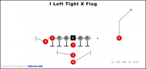 i-left-tight-x-flag.jpg