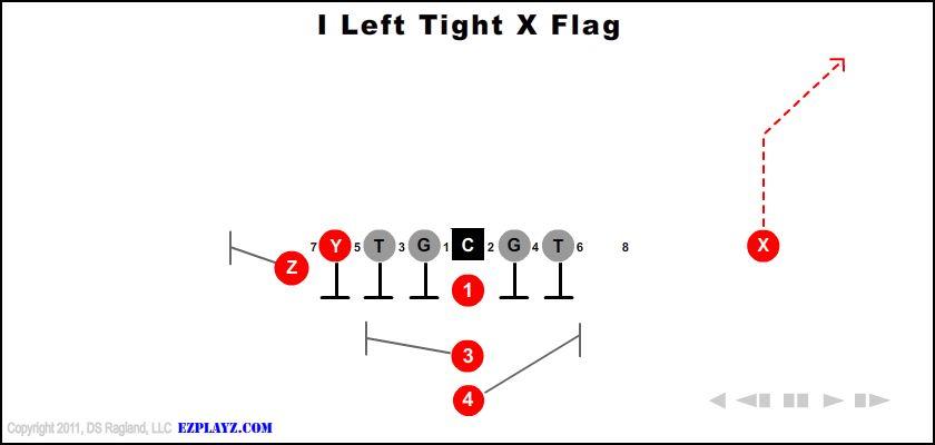 i left tight x flag - I Left Tight X Flag