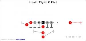 i-left-tight-x-flat.jpg