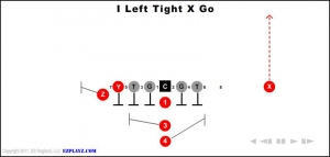 i left tight x go 300x143 - i-left-tight-x-go.jpg