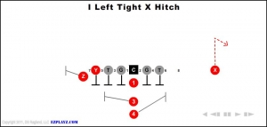 i left tight x hitch 300x143 - i-left-tight-x-hitch.jpg
