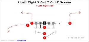 i left tight x out y out z screen 330 300x143 - i-left-tight-x-out-y-out-z-screen-330.jpg