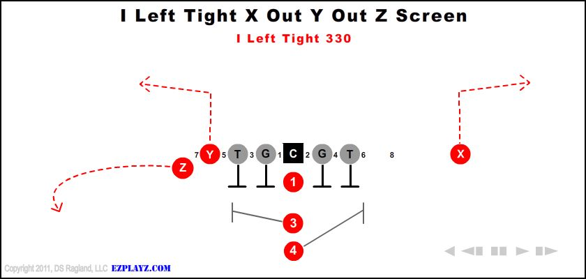 i left tight x out y out z screen 330 - I Left Tight X Out Y Out Z Screen 330