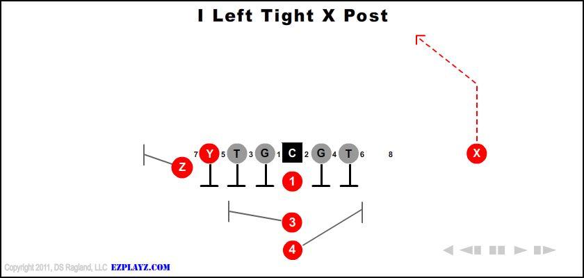 i left tight x post - I Left Tight X Post