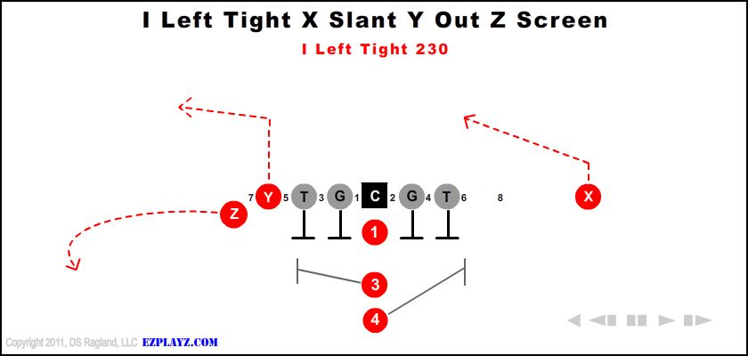 i left tight x slant y out z screen 230 - I Left Tight X Slant Y Out Z Screen 230