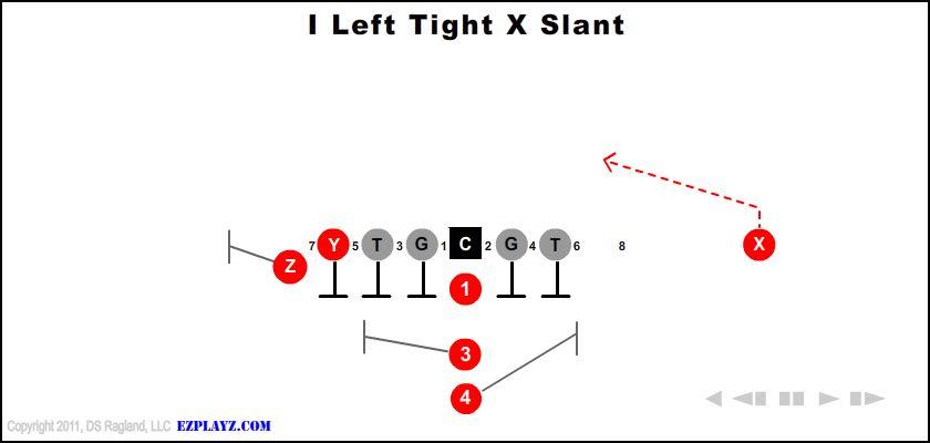 i left tight x slant - I Left Tight X Slant
