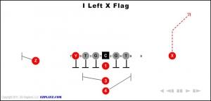 i-left-x-flag.jpg