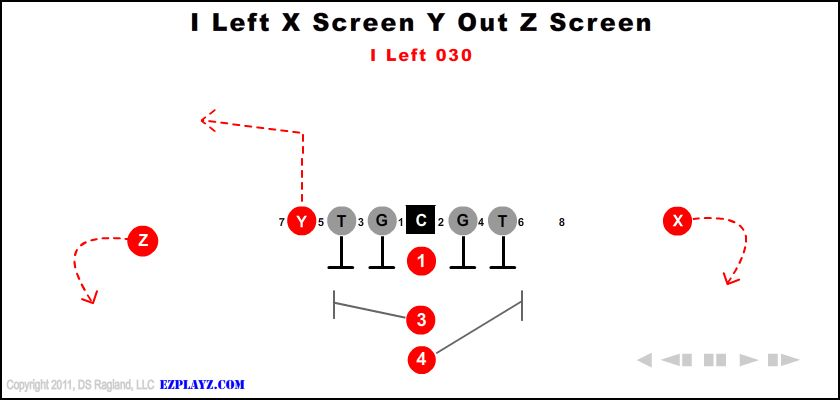 i left x screen y out z screen 030 - I Left X Screen Y Out Z Screen 030