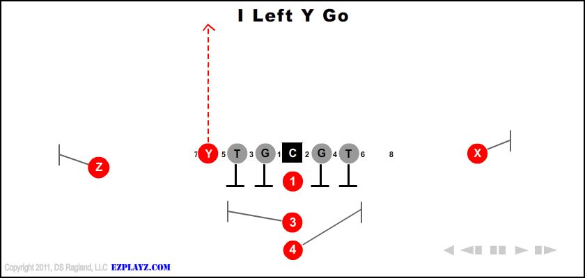 i left y go - I Left Y Go