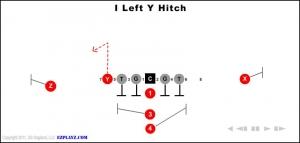 i left y hitch 300x143 - i-left-y-hitch.jpg