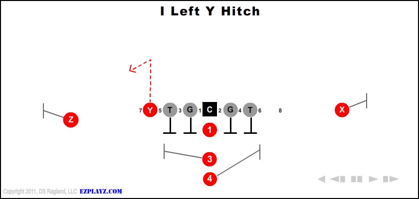 i left y hitch - I Left Y Hitch