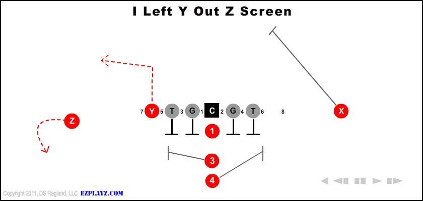 i left y out z screen - I Left Y Out Z Screen