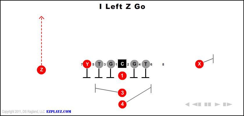 i left z go - I Left Z Go