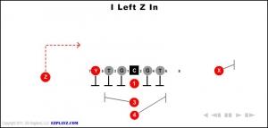 i-left-z-in.jpg