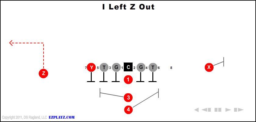 i left z out - I Left Z Out