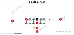 i left z post 300x143 - i-left-z-post.jpg