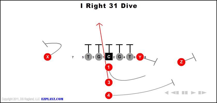 i right 31 dive - I Right 31 Dive