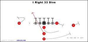 i-right-33-dive.jpg