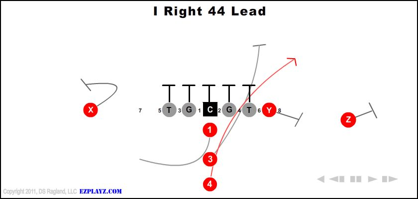 i right 44 lead - I Right 44 Lead