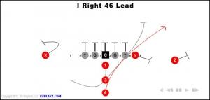 i right 46 lead 300x143 - i-right-46-lead.jpg