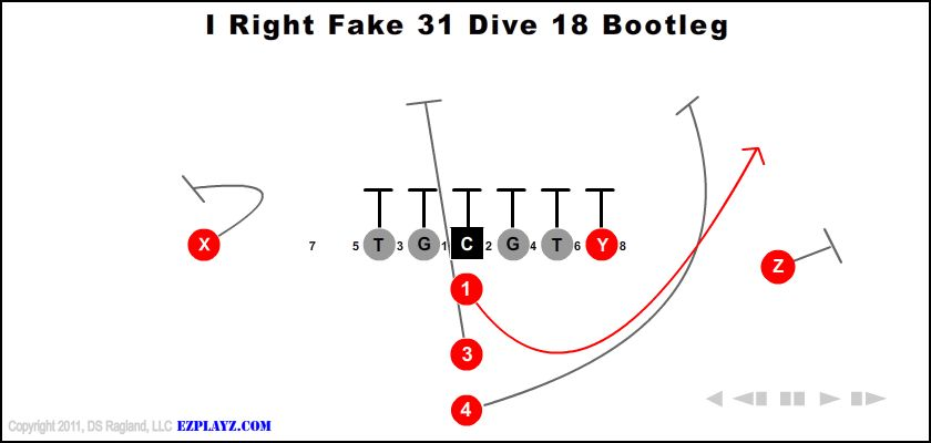 i right fake 31 dive 18 bootleg - I Right Fake 31 Dive 18 Bootleg