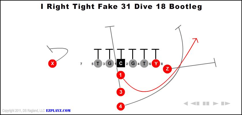 i right tight fake 31 dive 18 bootleg - I Right Tight Fake 31 Dive 18 Bootleg