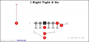 i right tight x go 300x143 - i-right-tight-x-go.jpg