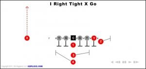 i-right-tight-x-go.jpg