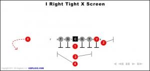 i-right-tight-x-screen.jpg