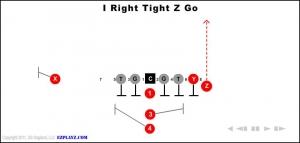 i-right-tight-z-go.jpg