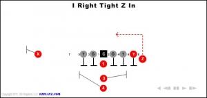i-right-tight-z-in.jpg