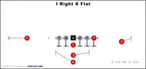 i right x flat 300x143 - i-right-x-flat.jpg
