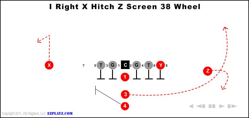 i right x hitch z screen 38 wheel - I Right X Hitch Z Screen 38 Wheel