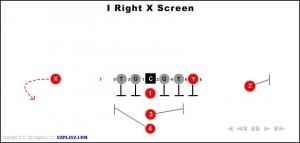 i-right-x-screen.jpg