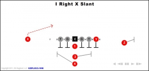 i right x slant 300x143 - i-right-x-slant.jpg