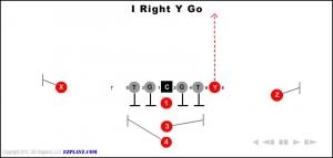 i right y go 300x143 - i-right-y-go.jpg