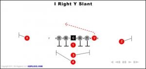 i right y slant 300x143 - i-right-y-slant.jpg