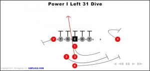 power-i-left-31-dive.jpg